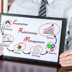 CRM – ułatwienia dla firm